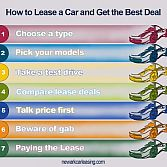 AUTO LEASING IN NEWARK