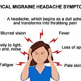 Headache Pain Treatment in Brooklyn